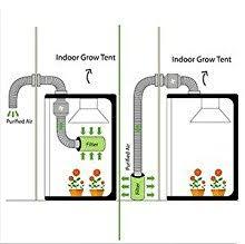intake fan for grow tent amazon com ipower 4 inch 190 cfm inline duct ventilation fan hvac