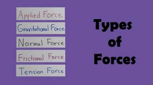 types of purple types of forces youtube