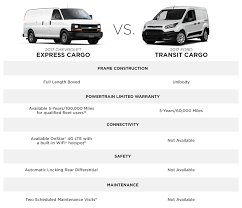 100 ideas chevy express cargo van dimensions on habat us