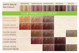 mahogany hair color chart sante natural hair colour creams suvarna co uk