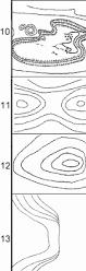 contour map line quiz