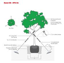 duckbill 68dts tree support kit up to 6 in caliper trees