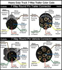 6 pin round trailer plug wiring diagram efcaviation com