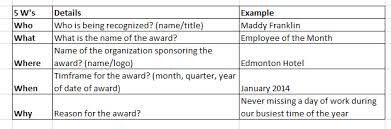 employee of the month u0026 year award ideas and wording awards