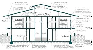 modern home designs plans modern home design plans lesmurs info