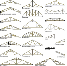 Free Timber Roof Truss Design Software by How To Build Home Design Roof Trusses House U0026 Floor Plan Home