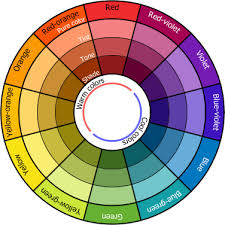 color wheel for makeup artists makeup color wheel color technical color wheels