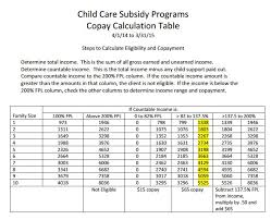 texas child support table nice in home daycare rates on the child care subsidy program