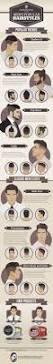 nom des coupes de cheveux homme les 25 meilleures idées de la catégorie coiffure homme sur