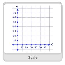 scale on a graph definition examples u0026 fun math worksheets