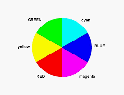 Primary Colors Of Light Color