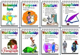 report writing template ks1 ks2 literacy resource features of non chronological reports free