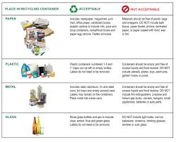 frequently asked questions solid waste agency of northern cook
