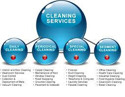 Services by Stadguiden Cleaning Services