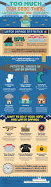 51 best insurance for your home images on pinterest flood