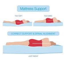 best mattress for side sleeper best mattresses for side sleepers easily find your perfect mattress