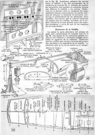 Free Wooden Boat Plans Pdf by Boat Plans Free Pdf Http Woodenboatdesignsplans Com Boat Plans