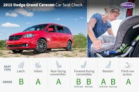 2015 dodge grand caravan car seat check news cars com