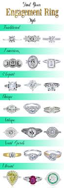 engagement ring styles engagement ring style guide