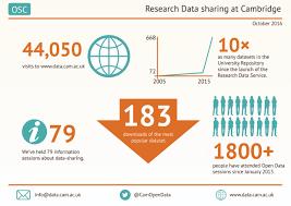 january 2017 unlocking research