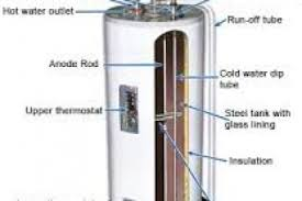 bajaj geyser wiring diagram wiring diagram