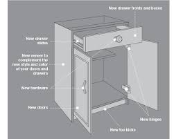 kitchen sink cabinet parts cabinet makeover at the home depot