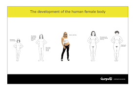 Online Human Body Incognito Development Of The Human Body Print Image