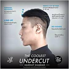 men u0027s hair styles album on imgur