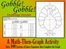 gobble gobble 100 systems coordinate graphing activity