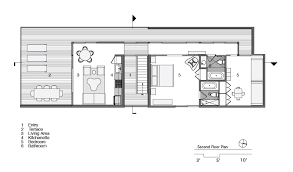 floor inspiration plans for guestuse picture attached with
