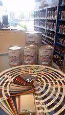 white automotive paint kits ebay