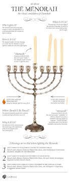 where to buy hanukkah candles 738 best hanukkah images on hannukah hanukkah and