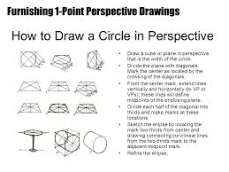 furnishing 1 point perspective drawings ppt video online download