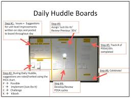kaizen u0026 idea boards spotted at society for health systems