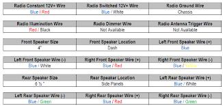 1995 mazda protege stereo wiring diagram mazda wiring diagram