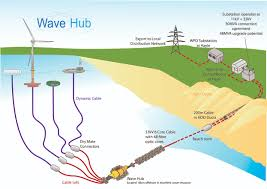 Cornwall England Map by Wave Energy Test Site Located Off The Coast Of Cornwall