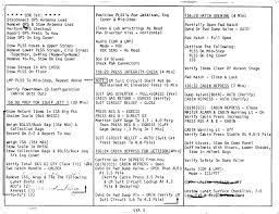 Beginner Acting Resume Apollo 16 Eva Prep And Post Cue Cards