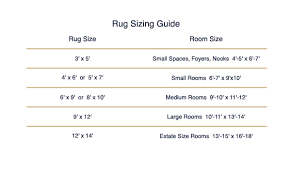 Standard Size Area Rugs Rug Sizing Guide Jpg