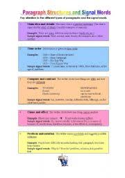 paragraph structure and signal words