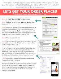 Doterra February 2017 Product Of The Month Enrollment Essential Oil Expert