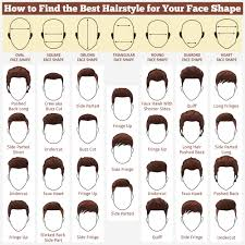 finding the right haircut for you haircuts face shapes and