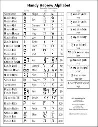 Flashcards Hebrew Alphabet Eks Publishing Classical Hebrew For Everyone
