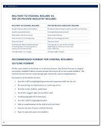 10 best resume writing service military order custom essay