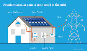 why is it to solar panels how do solar panels generate electricity energysage