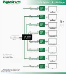 new home wiring diagram wiring diagram shrutiradio