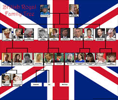 royal family tree charts of 7 european monarchies family tree