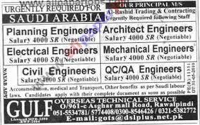 civil engineering jobs in india salary tax engineering 2ndflorida net