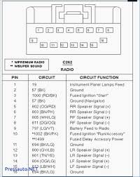 marvelous 1995 ford f150 radio wiring diagram images best image