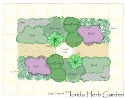 Herb Garden Layout Florida Herb Garden Design