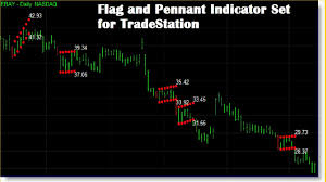 Safety Pennant Flags Flag And Pennant Indicator Set For Tradestation Youtube